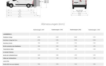 Buchen Renault Master L3 H3
